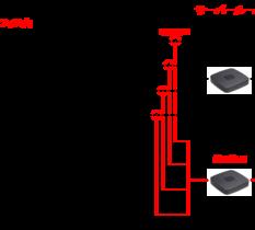 某データセンター様防犯カメラシステム構成図